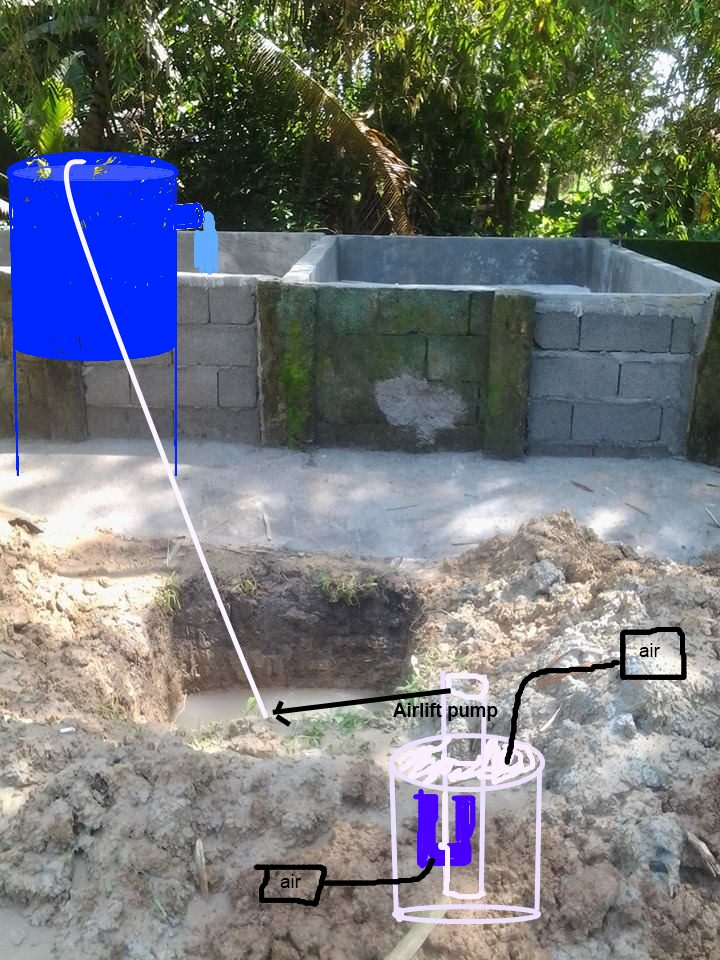 Benefits in using airlift pump or geyser pump giobel koi for Airlift koi pond